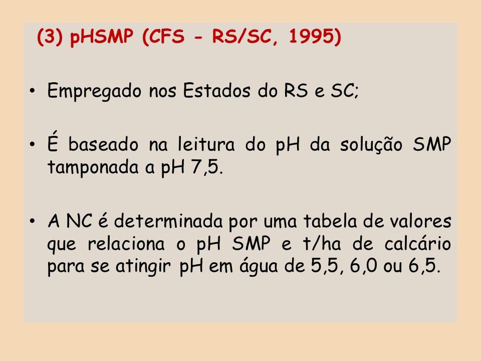 (3) pHSMP (CFS - RS/SC, 1995) Empregado nos Estados do RS e SC; É baseado na leitura do pH da solução SMP tamponada a pH 7,5.