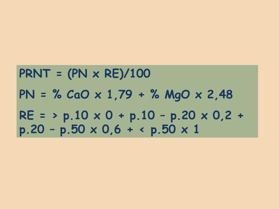 PRNT = (PN x RE)/100PN = % CaO x 1,79 + % MgO x 2,48.