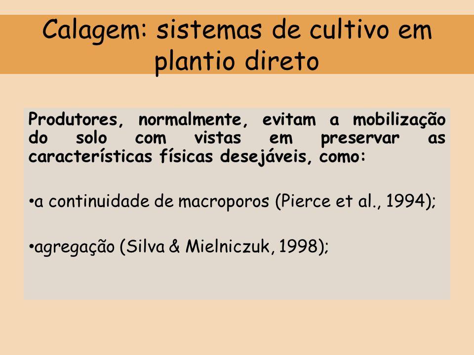 Calagem: sistemas de cultivo em plantio direto