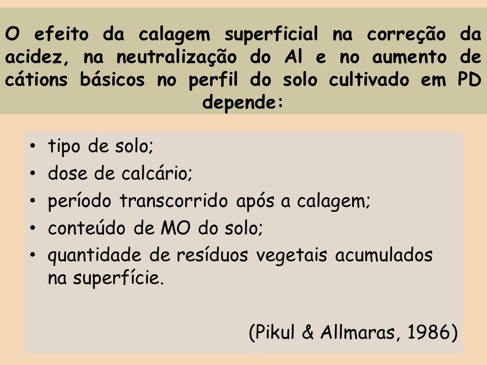 O efeito da calagem superficial na correção da acidez, na neutralização do Al e no aumento de cátions básicos no perfil do solo cultivado em PD depende: