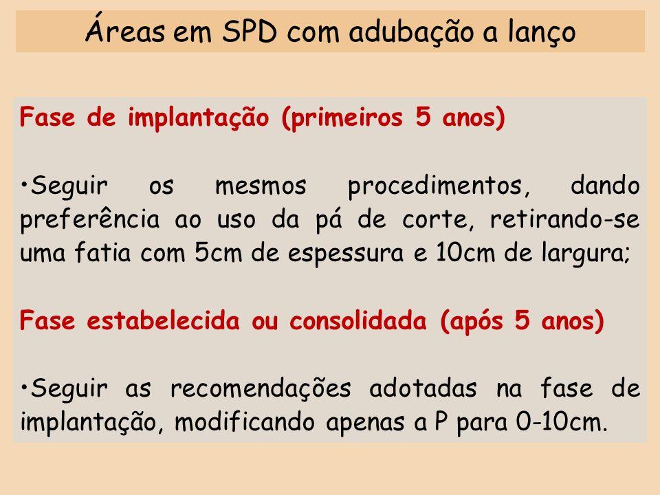 Áreas em SPD com adubação a lanço