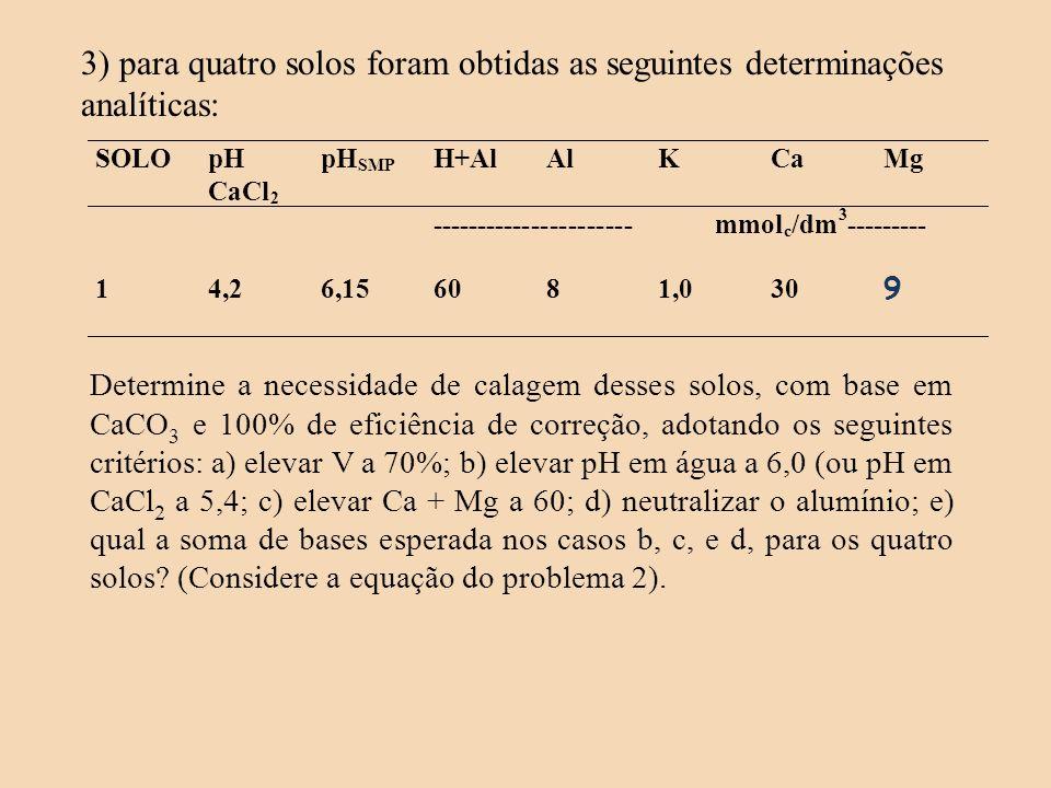 3) para quatro solos foram obtidas as seguintes determinações analíticas: