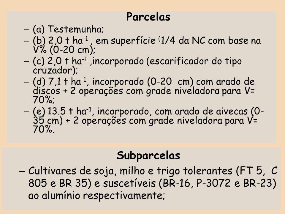Parcelas (a) Testemunha; (b) 2,0 t ha-1 , em superfície (1/4 da NC com base na V% (0-20 cm);