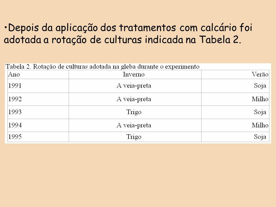 Depois da aplicação dos tratamentos com calcário foi adotada a rotação de culturas indicada na Tabela 2.