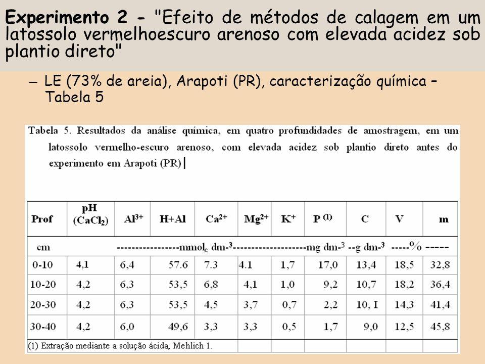 Experimento 2 - Efeito de métodos de calagem em um latossolo vermelhoescuro arenoso com elevada acidez sob plantio direto