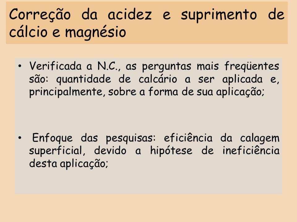 Correção da acidez e suprimento de cálcio e magnésio