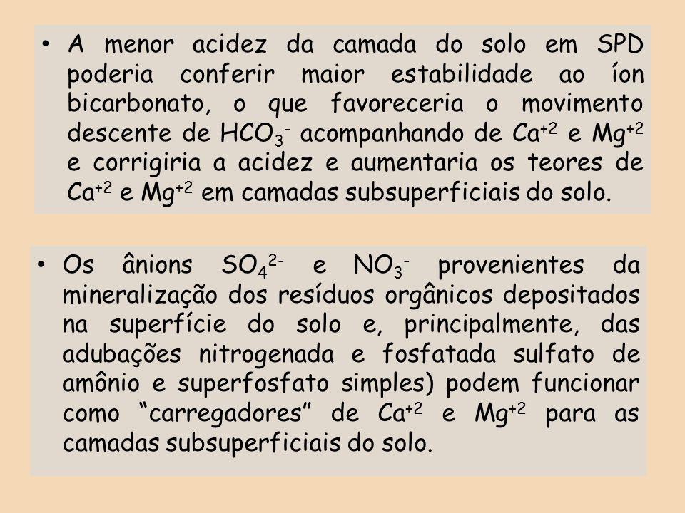 A menor acidez da camada do solo em SPD poderia conferir maior estabilidade ao íon bicarbonato, o que favoreceria o movimento descente de HCO3‑ acompanhando de Ca+2 e Mg+2 e corrigiria a acidez e aumentaria os teores de Ca+2 e Mg+2 em camadas subsuperficiais do solo.