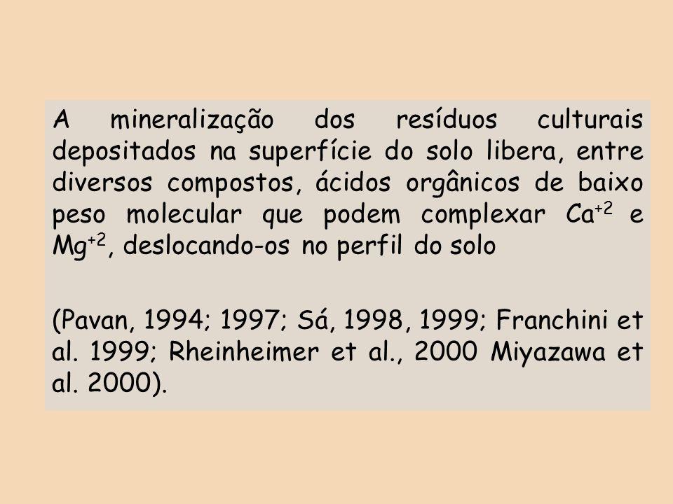 A mineralização dos resíduos culturais depositados na superfície do solo libera, entre diversos compostos, ácidos orgânicos de baixo peso molecular que podem complexar Ca+2 e Mg+2, deslocando-os no perfil do solo