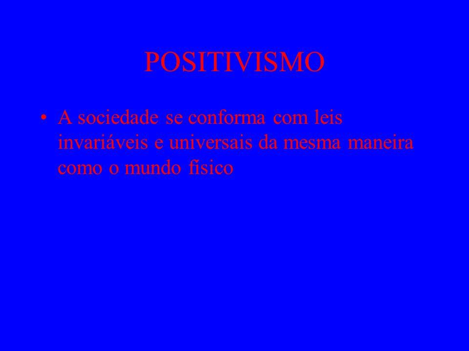 POSITIVISMO A sociedade se conforma com leis invariáveis e universais da mesma maneira como o mundo físico.