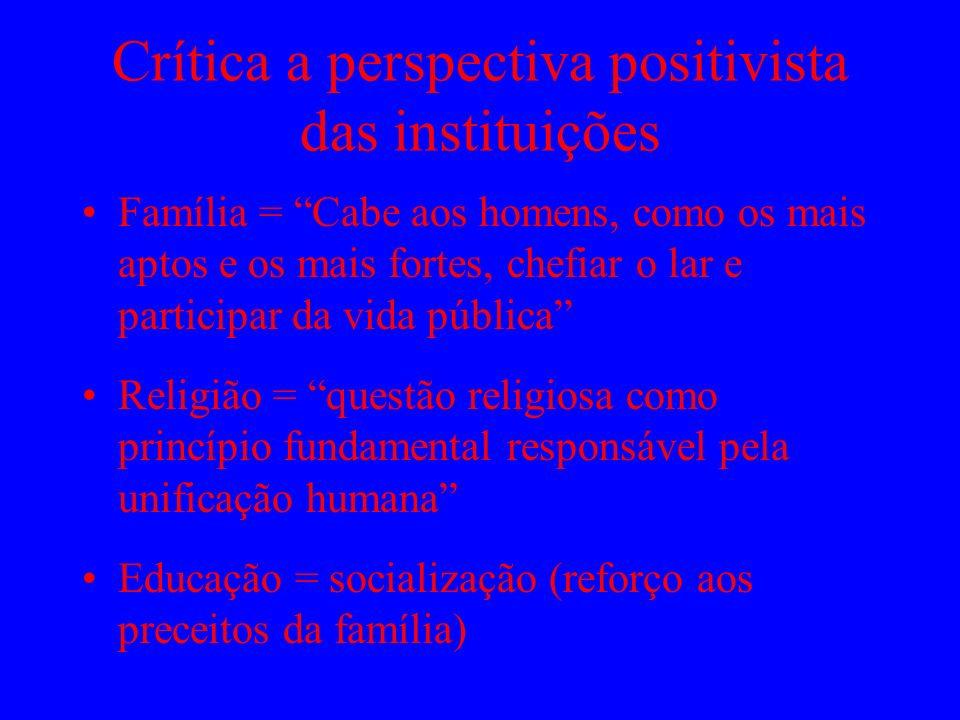 Crítica a perspectiva positivista das instituições