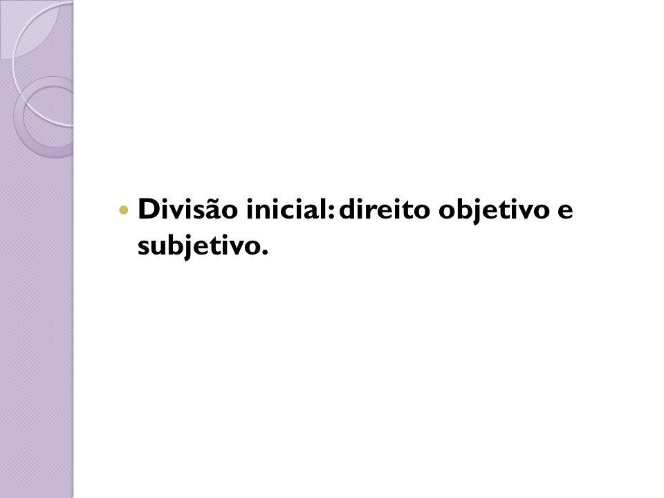 Divisão inicial: direito objetivo e subjetivo.