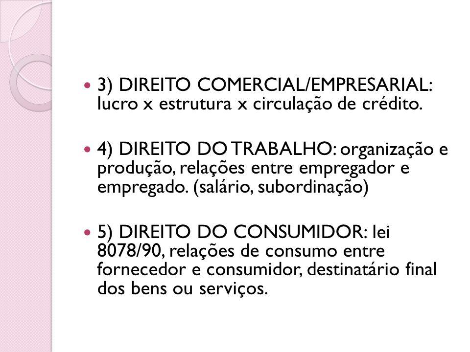 3) DIREITO COMERCIAL/EMPRESARIAL: lucro x estrutura x circulação de crédito.