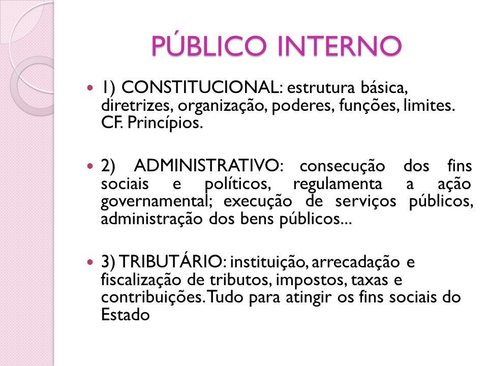 PÚBLICO INTERNO 1) CONSTITUCIONAL: estrutura básica, diretrizes, organização, poderes, funções, limites. CF. Princípios.
