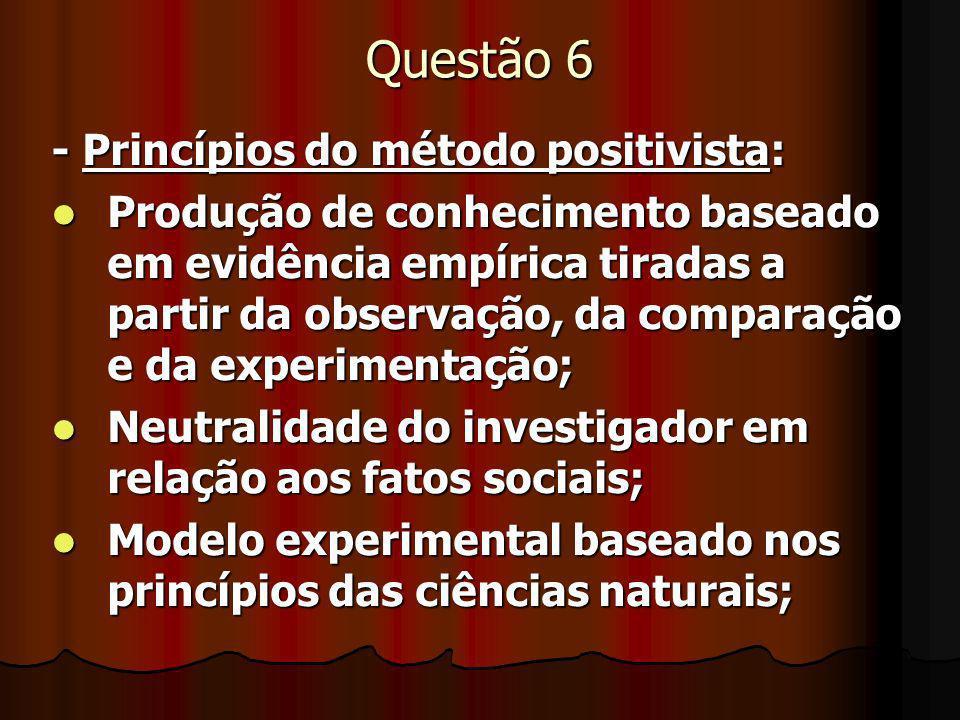 Questão 6 - Princípios do método positivista:
