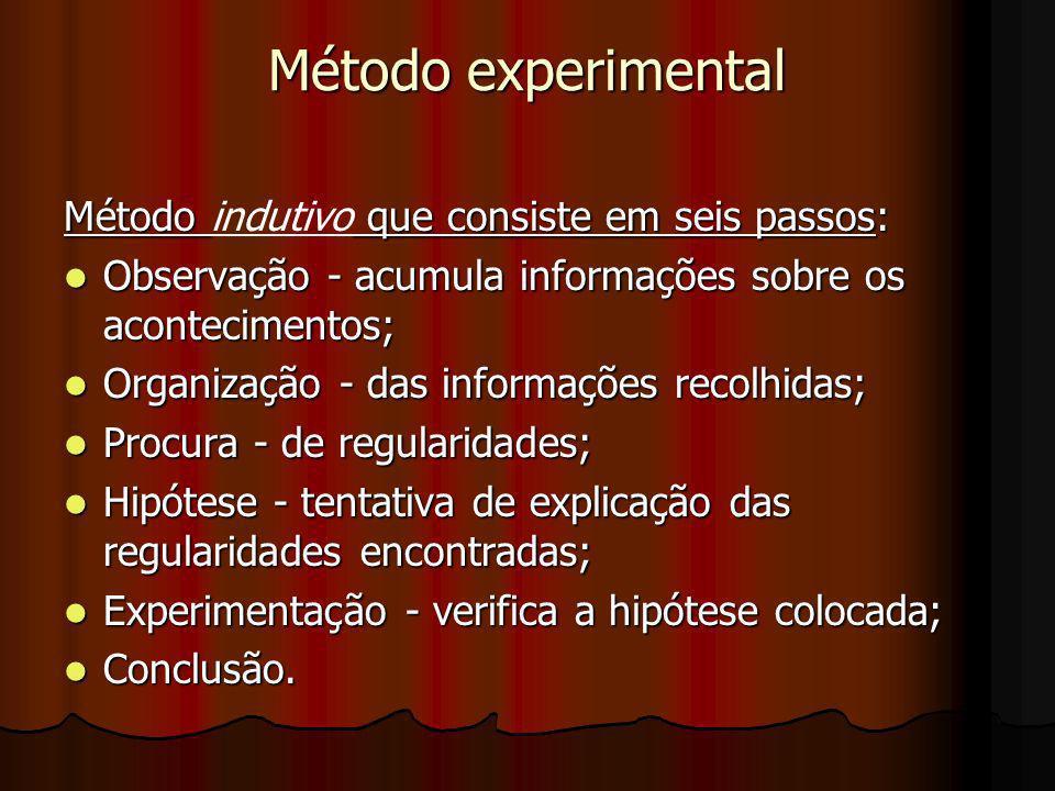 Método experimental Método indutivo que consiste em seis passos: