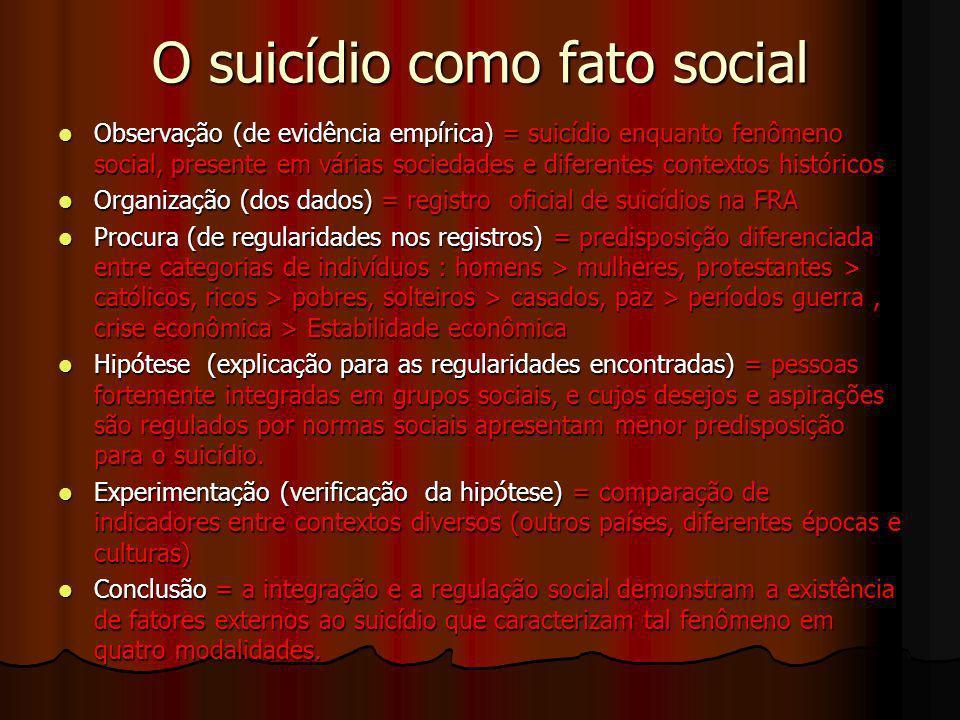 O suicídio como fato social