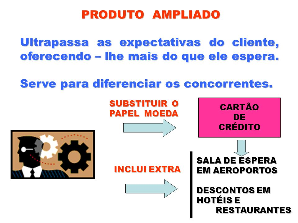 Ultrapassa as expectativas do cliente,