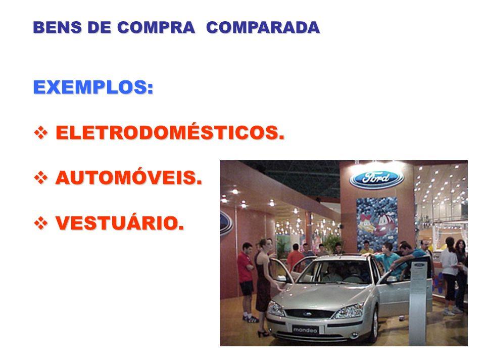 EXEMPLOS: ELETRODOMÉSTICOS. AUTOMÓVEIS. VESTUÁRIO.