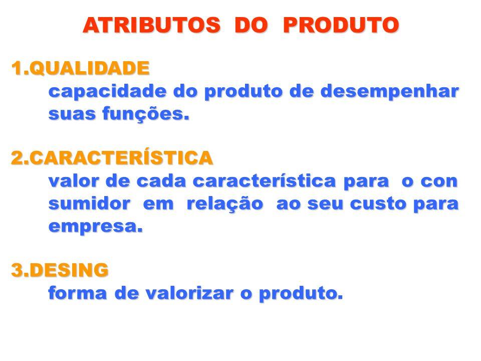 ATRIBUTOS DO PRODUTO QUALIDADE capacidade do produto de desempenhar