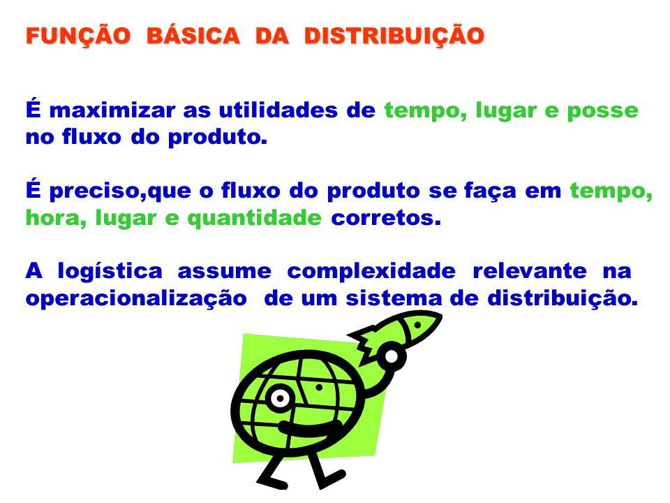 FUNÇÃO BÁSICA DA DISTRIBUIÇÃO