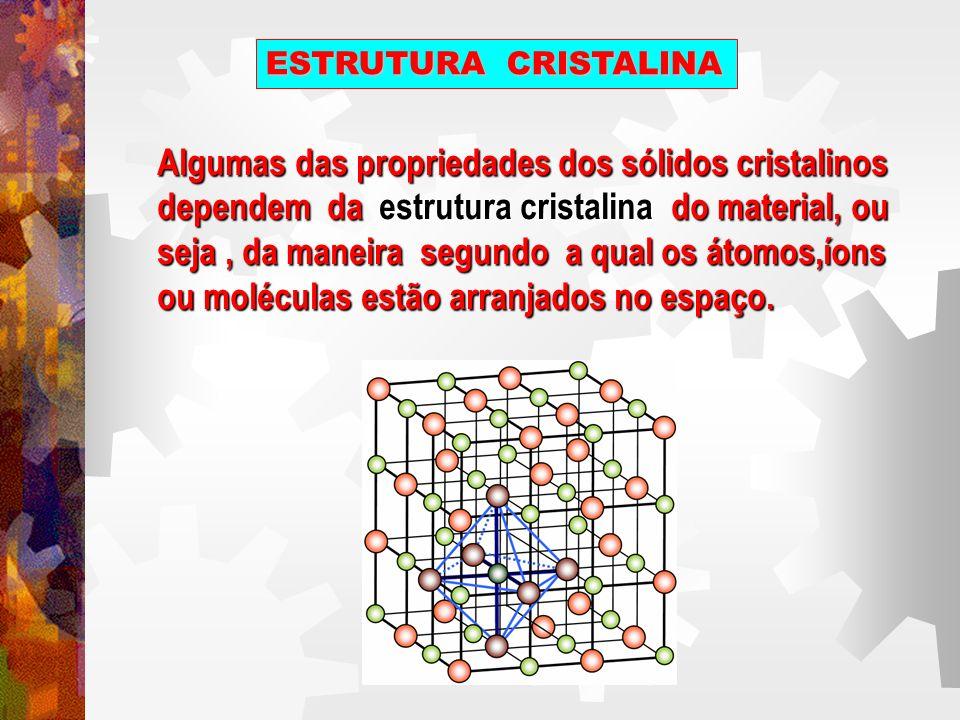 Algumas das propriedades dos sólidos cristalinos