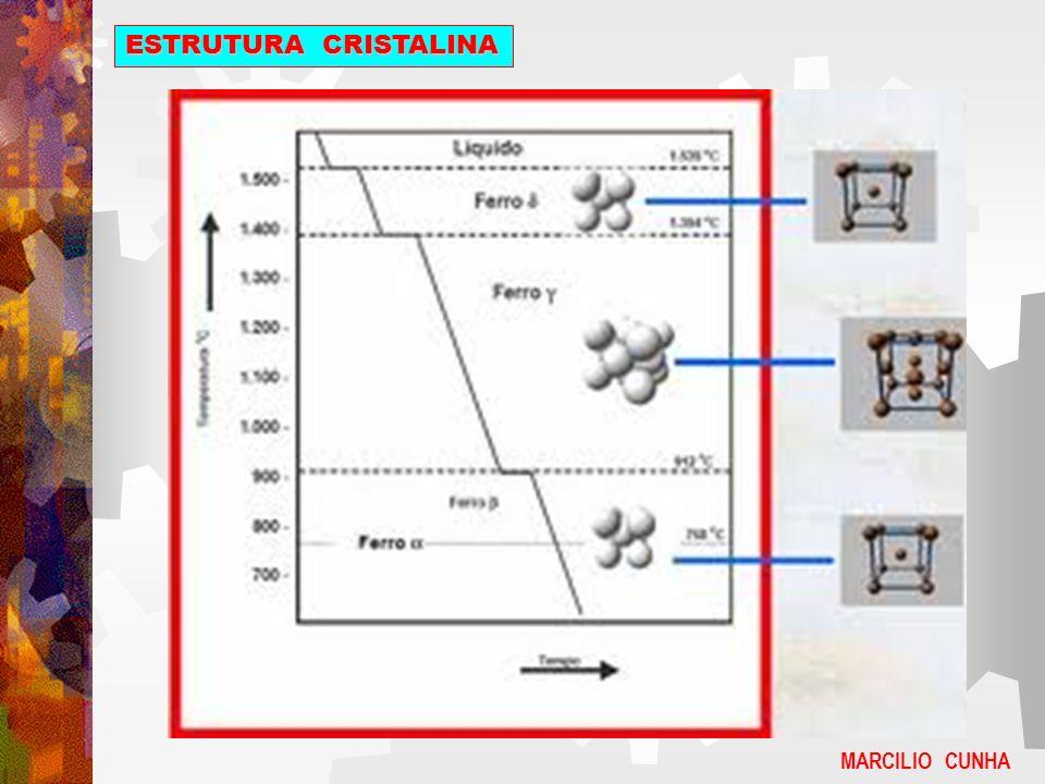 ESTRUTURA CRISTALINA MARCILIO CUNHA
