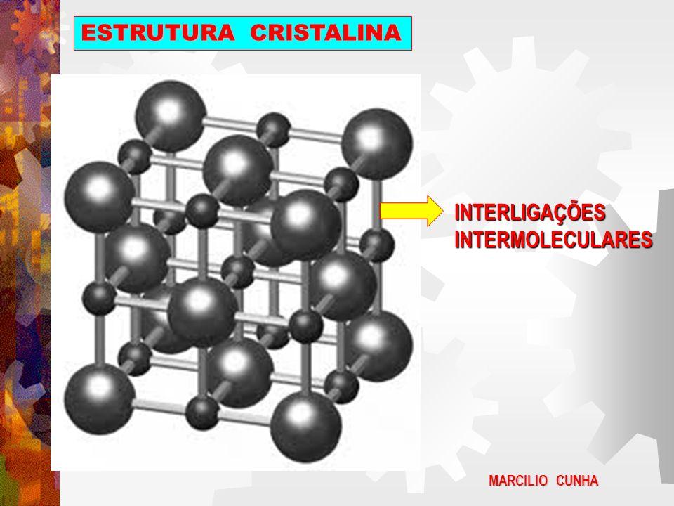 ESTRUTURA CRISTALINA INTERLIGAÇÕES INTERMOLECULARES MARCILIO CUNHA