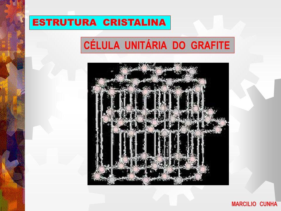 CÉLULA UNITÁRIA DO GRAFITE
