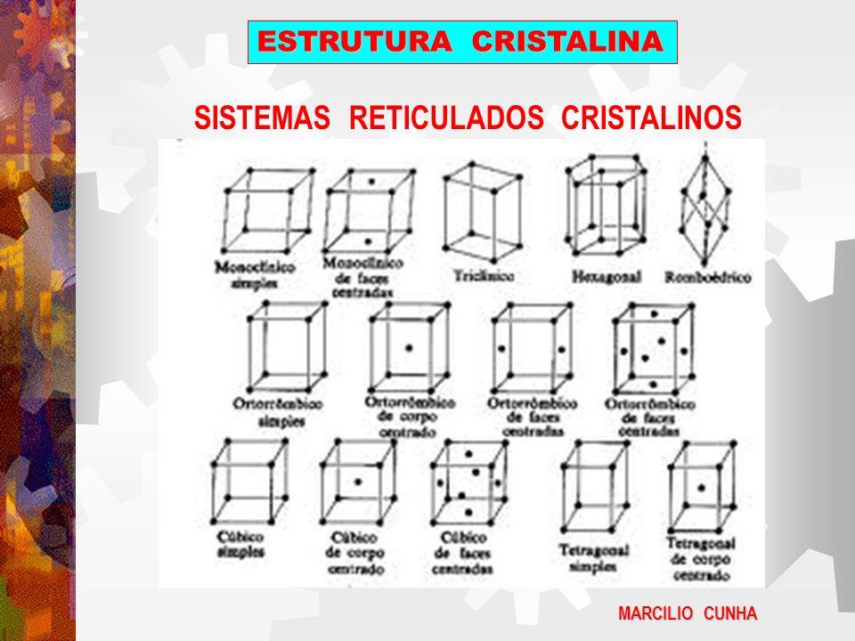 SISTEMAS RETICULADOS CRISTALINOS
