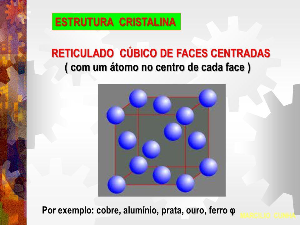 RETICULADO CÚBICO DE FACES CENTRADAS