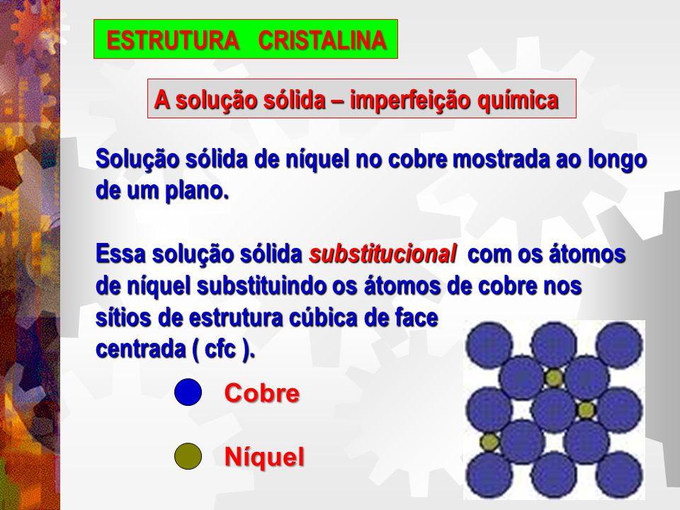 ESTRUTURA CRISTALINA A solução sólida – imperfeição química. Solução sólida de níquel no cobre mostrada ao longo.