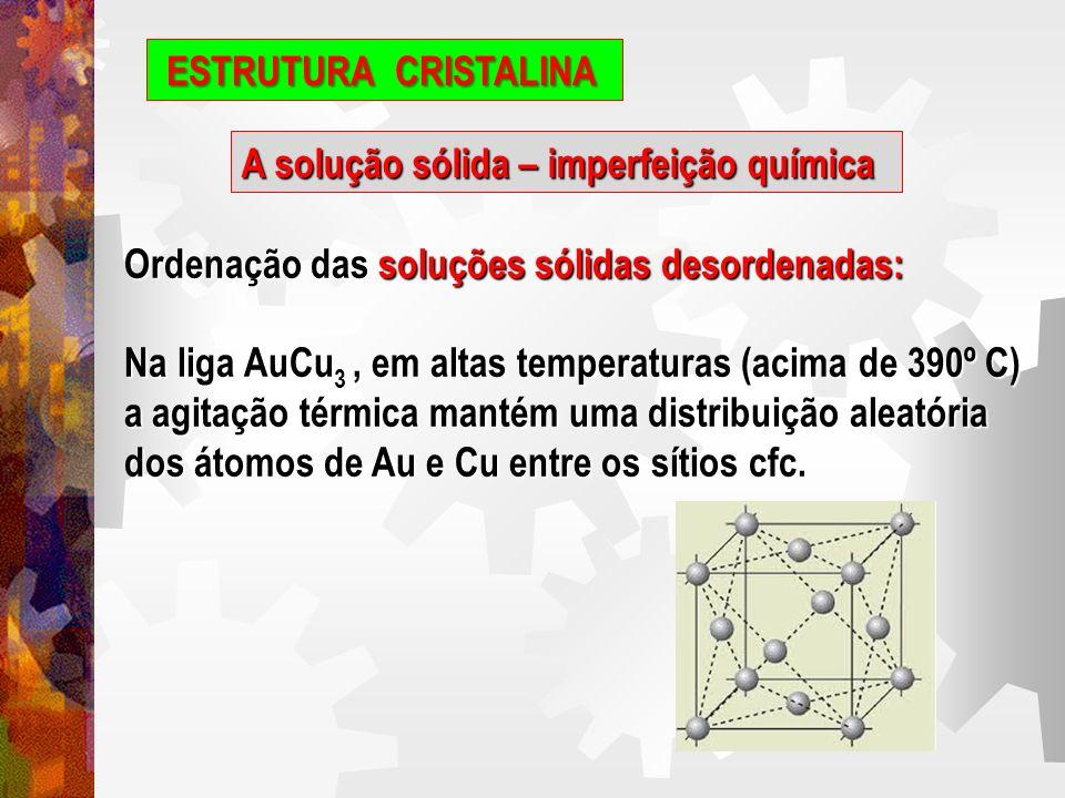 A solução sólida – imperfeição química