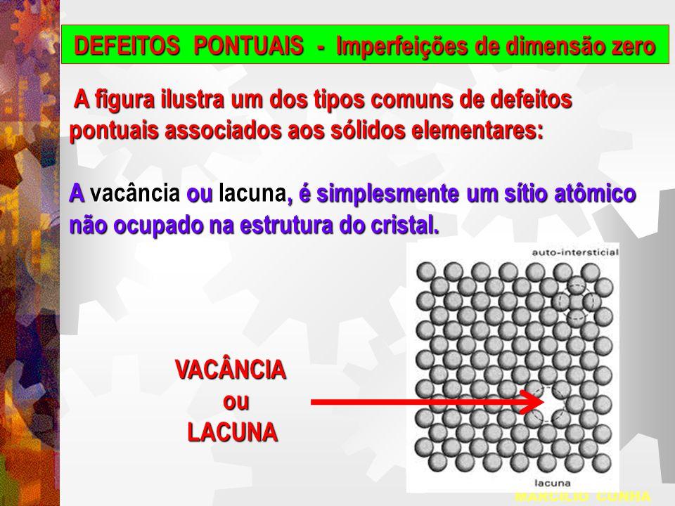 DEFEITOS PONTUAIS - Imperfeições de dimensão zero