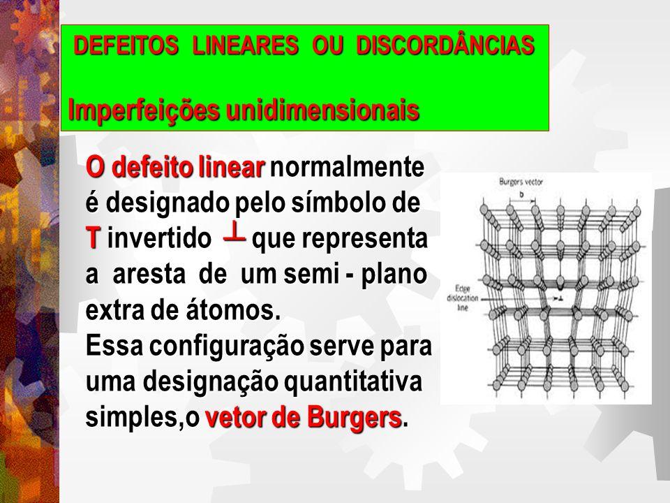 Imperfeições unidimensionais