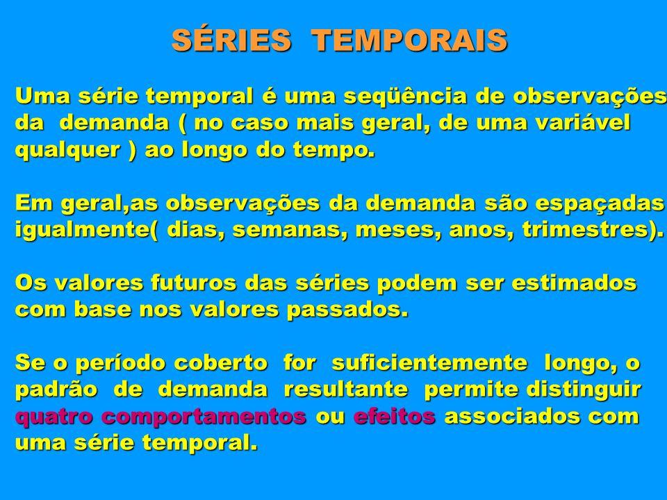 SÉRIES TEMPORAIS Uma série temporal é uma seqüência de observações