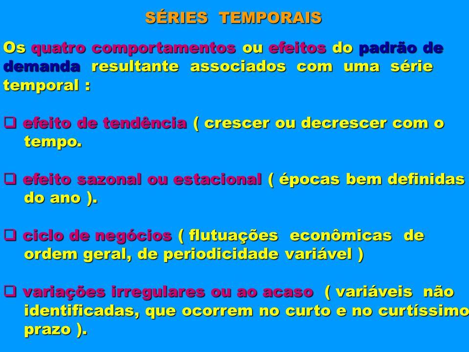 SÉRIES TEMPORAIS Os quatro comportamentos ou efeitos do padrão de. demanda resultante associados com uma série.
