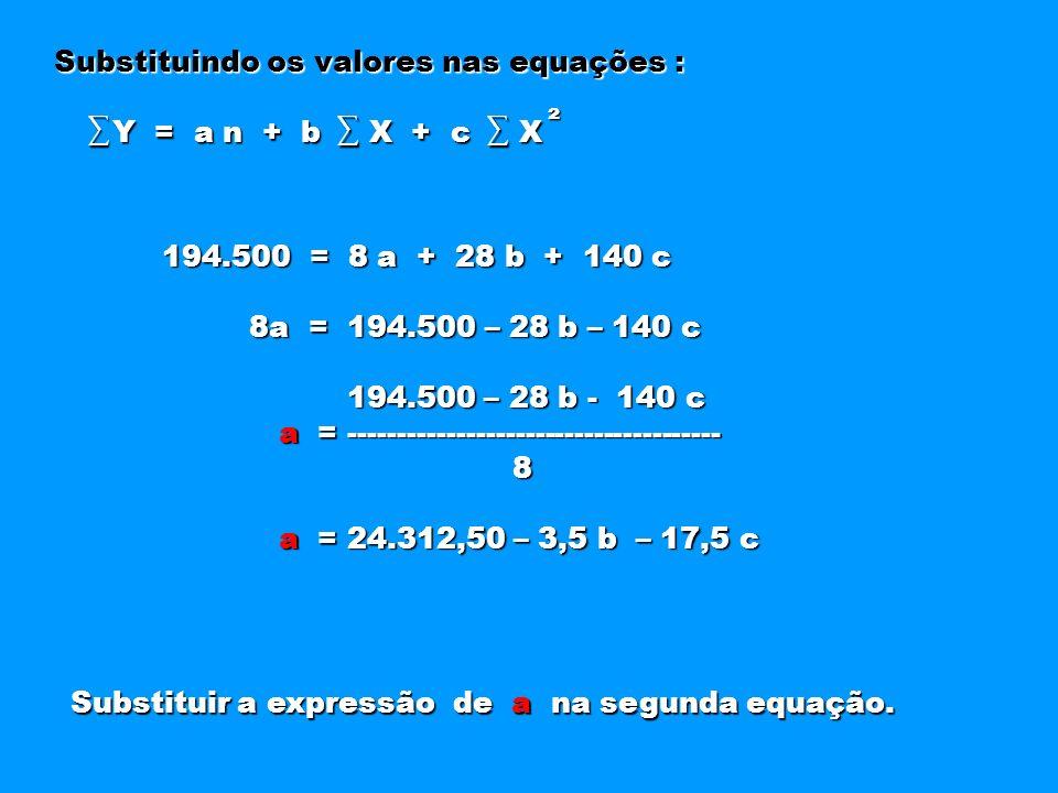 Substituindo os valores nas equações :