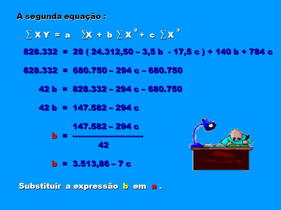 A segunda equação :X Y = a X + b X + c X. 828.332 = 28 ( 24.312,50 – 3,5 b - 17,5 c ) + 140 b + 784 c.