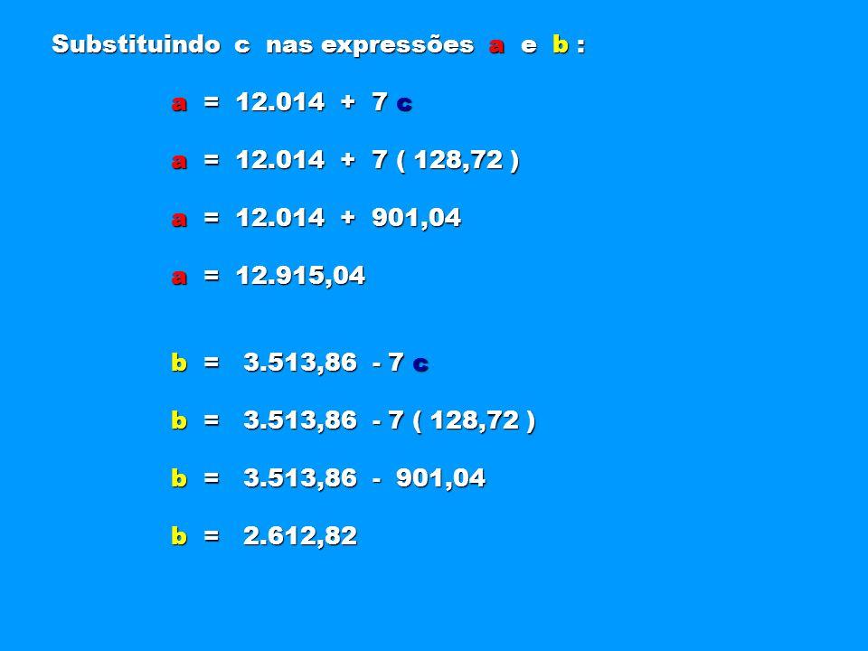 Substituindo c nas expressões a e b :