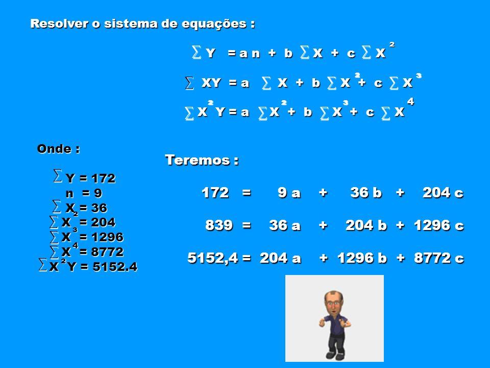 Teremos : 172 = 9 a + 36 b + 204 c 839 = 36 a + 204 b + 1296 c