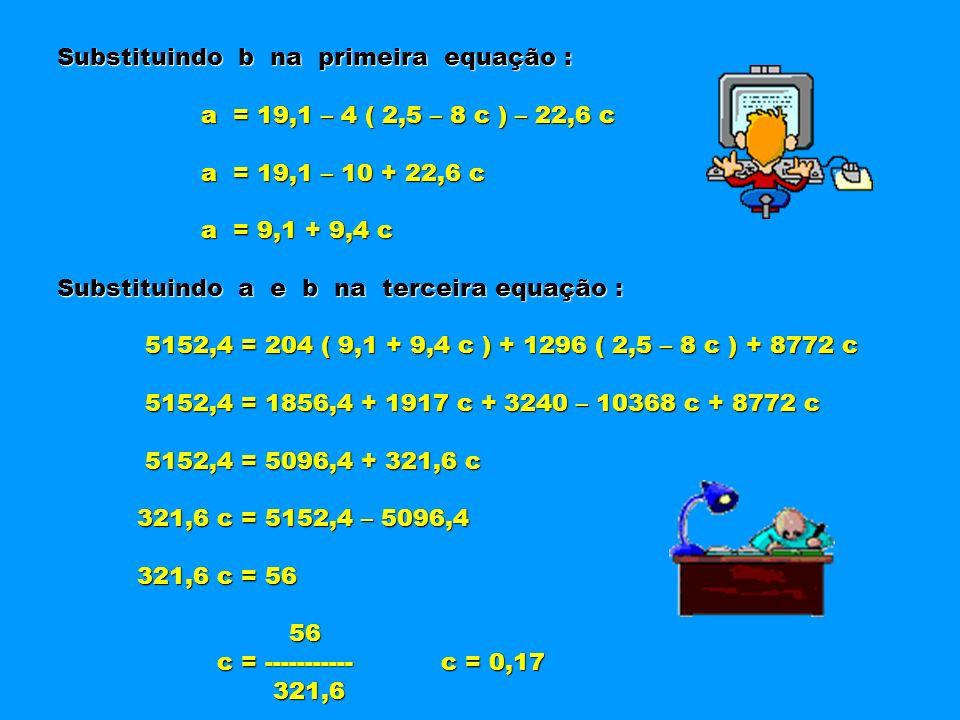 Substituindo b na primeira equação :