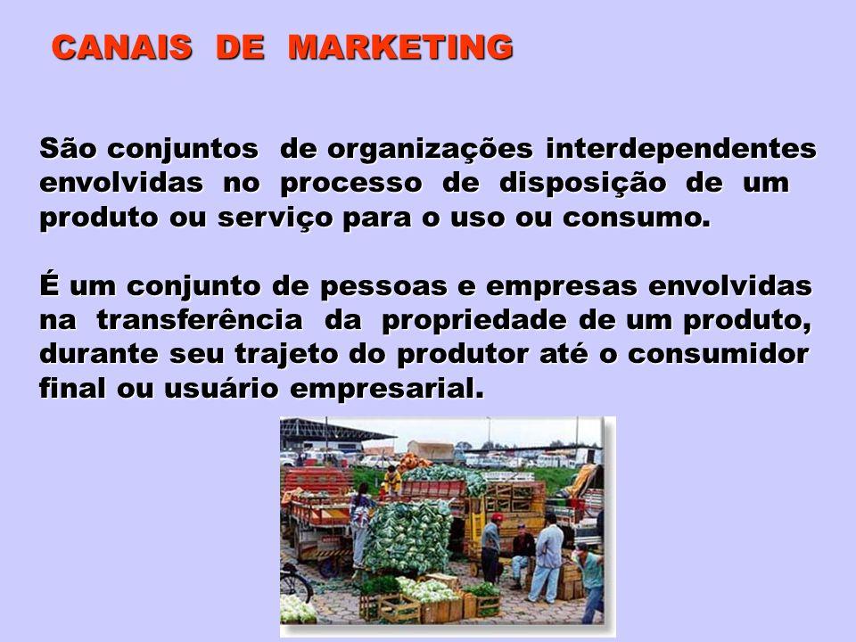 CANAIS DE MARKETING São conjuntos de organizações interdependentes