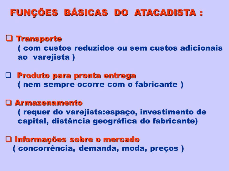 FUNÇÕES BÁSICAS DO ATACADISTA :
