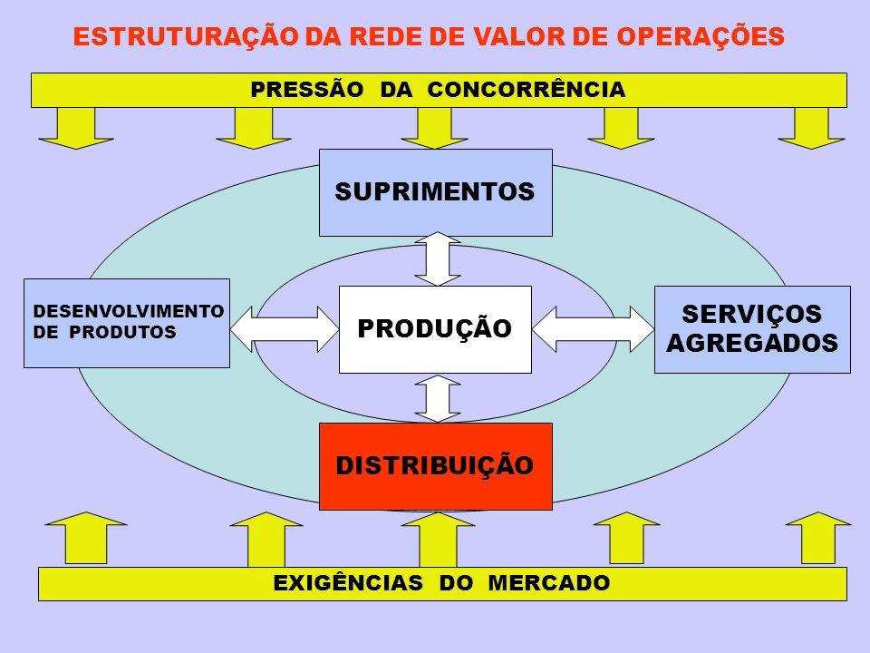 PRESSÃO DA CONCORRÊNCIA
