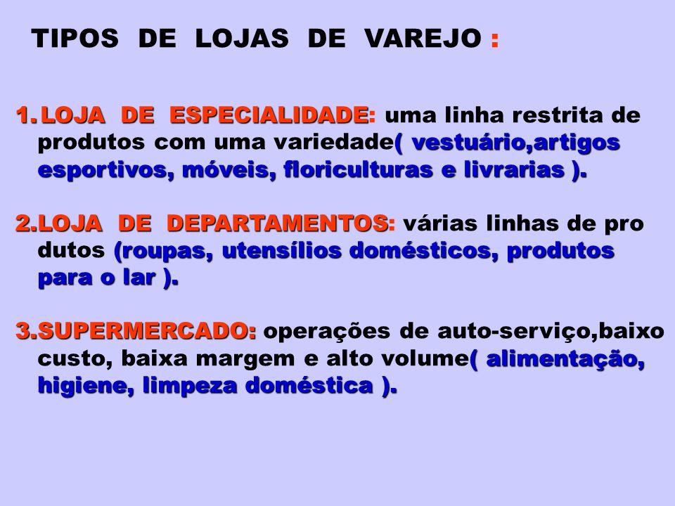 TIPOS DE LOJAS DE VAREJO :