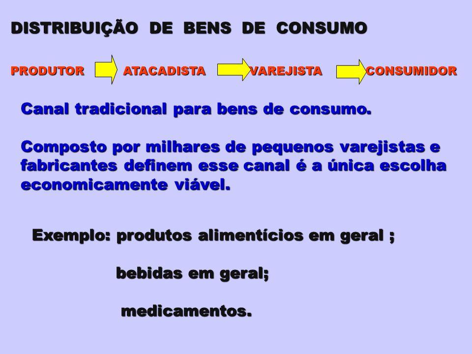 DISTRIBUIÇÃO DE BENS DE CONSUMO
