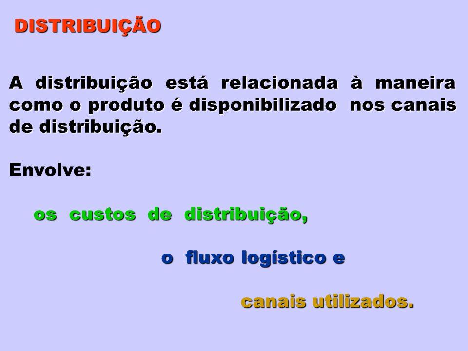 DISTRIBUIÇÃO A distribuição está relacionada à maneira. como o produto é disponibilizado nos canais.