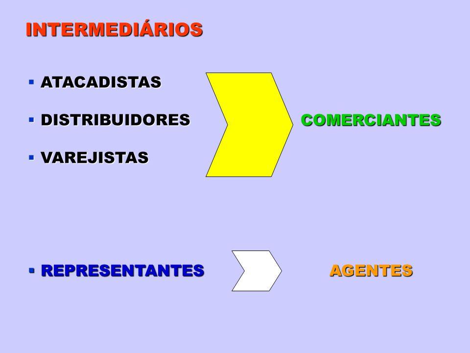 INTERMEDIÁRIOS ATACADISTAS DISTRIBUIDORES COMERCIANTES VAREJISTAS