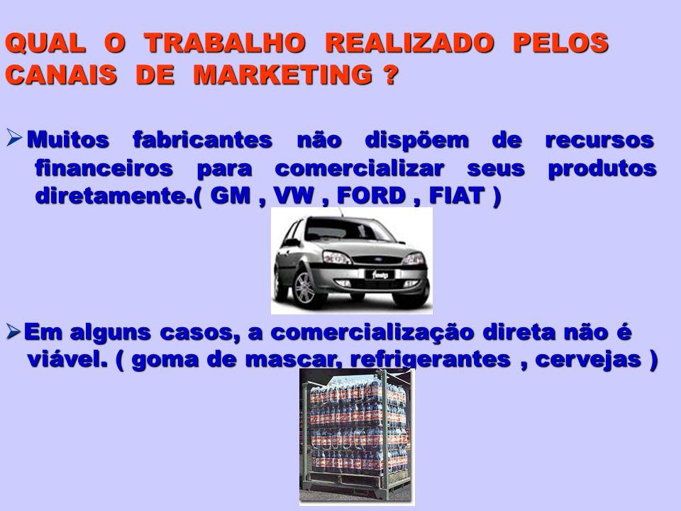 QUAL O TRABALHO REALIZADO PELOS CANAIS DE MARKETING