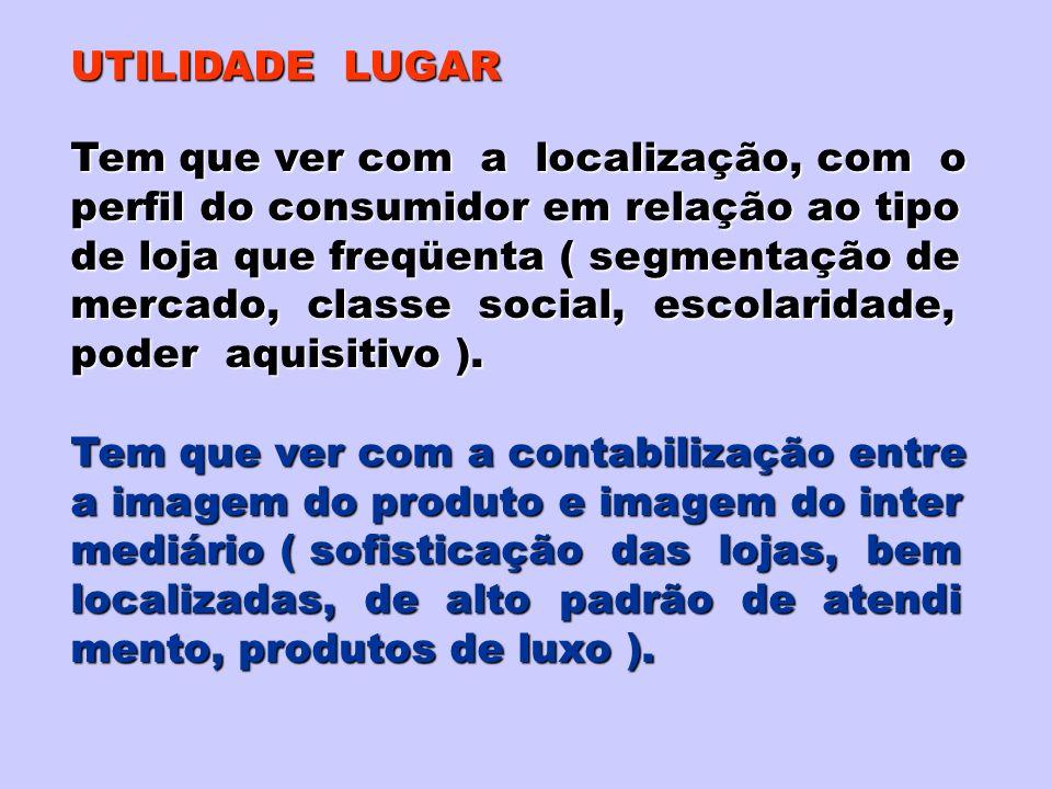 UTILIDADE LUGAR Tem que ver com a localização, com o. perfil do consumidor em relação ao tipo.